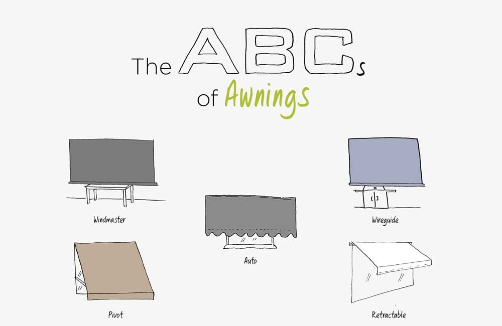 Types of Awnings - Quick Guide for You | ABC Blinds Blog