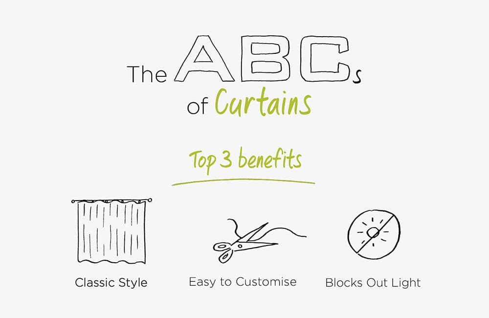 The ABCs Of Window Curtains:ABC Blinds Blog