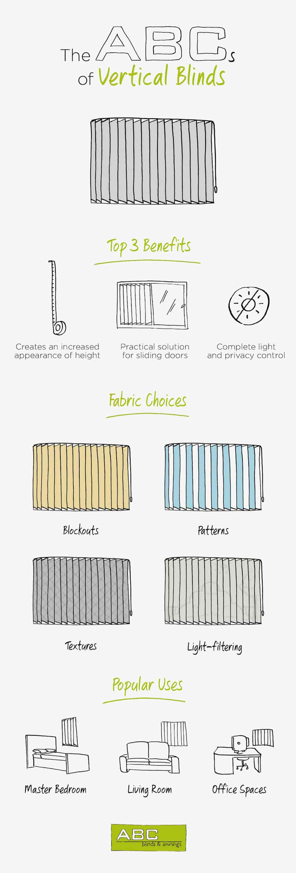 ABC's of Vertical Blinds